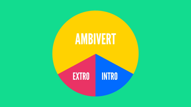 ambivert The Physiological and Psychological Differences Between Introverts, Extroverts and Ambiverts Random