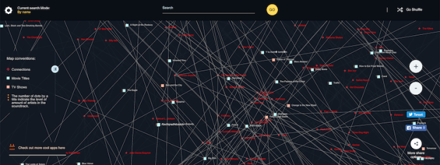 SoundtrackMapApp SoundtrackMap, An Interactive Visualization Showing the Musical Connections Between Film and Television Random