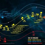 A Wonderful Graphic That Plots the Complex Diverging Timelines Within the Entirety of 'Star Trek'