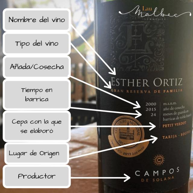 datos etiquetas de vinos
