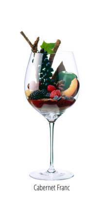 Cabernet franc, vinos