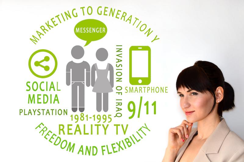 Marketing to millennials. Generation y. 1981-1995 years.
