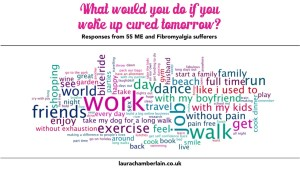 What would you do if you woke up cured tomorrow?