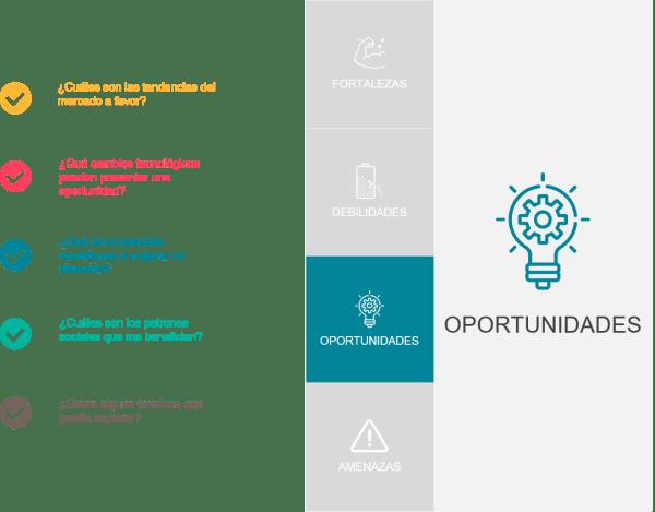 Guía para hacer un DAFO y descubrir tu potencial 3