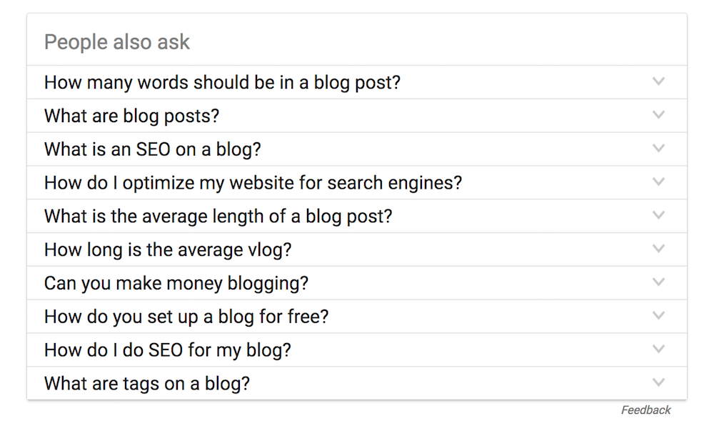 questions also asked how to optimize blog posts