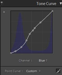 lightroom-4-beta-color-curves