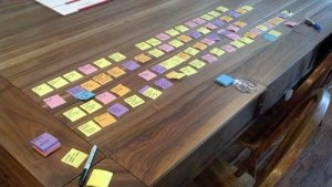 sticky notes color-coded for organizing plot during revisions