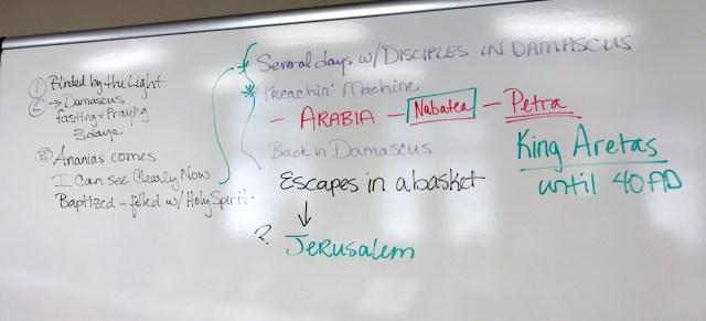 Acts 9 - Aretas