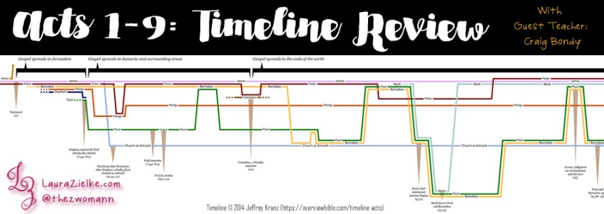 Acts 1-9 Timeline Review