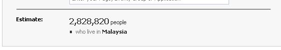 Facebook monthly logins for Malaysia