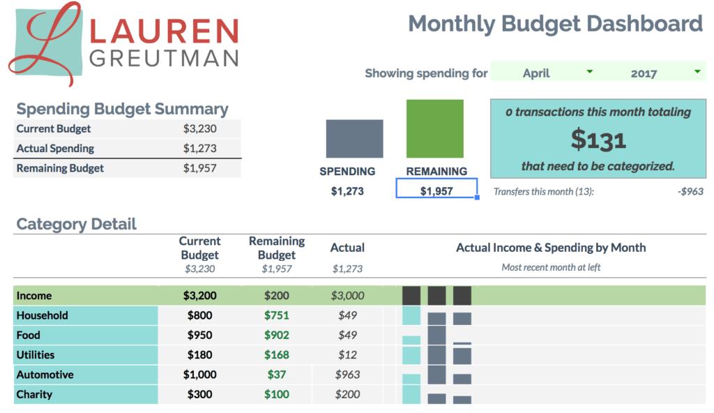 the best budget spreadsheet