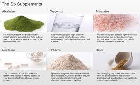 Reset Supplements