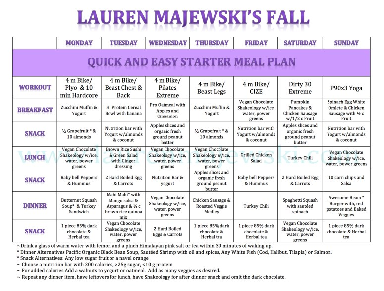 Clean Easy Starter Meal Plan copy