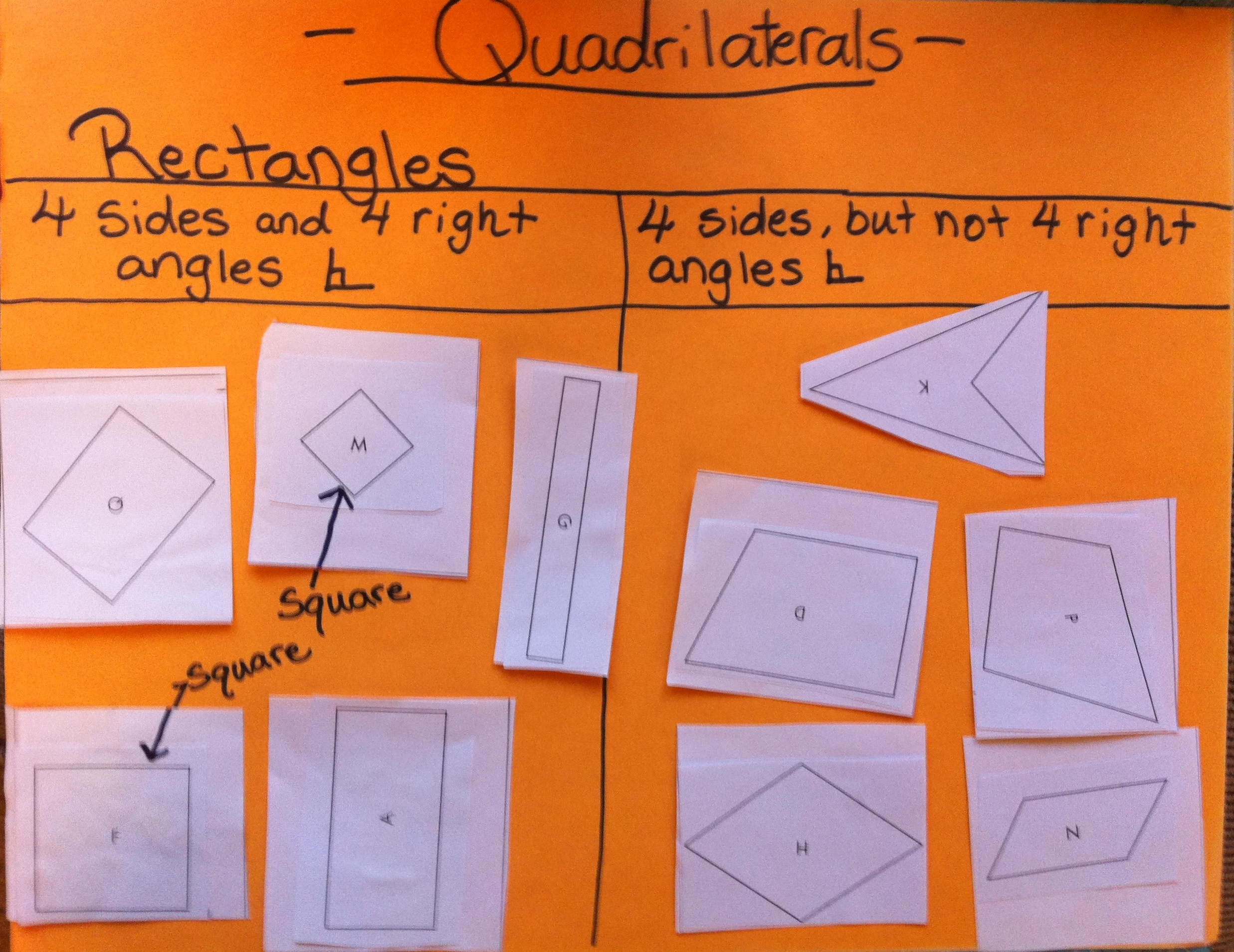 Sorting Quadrilaterals