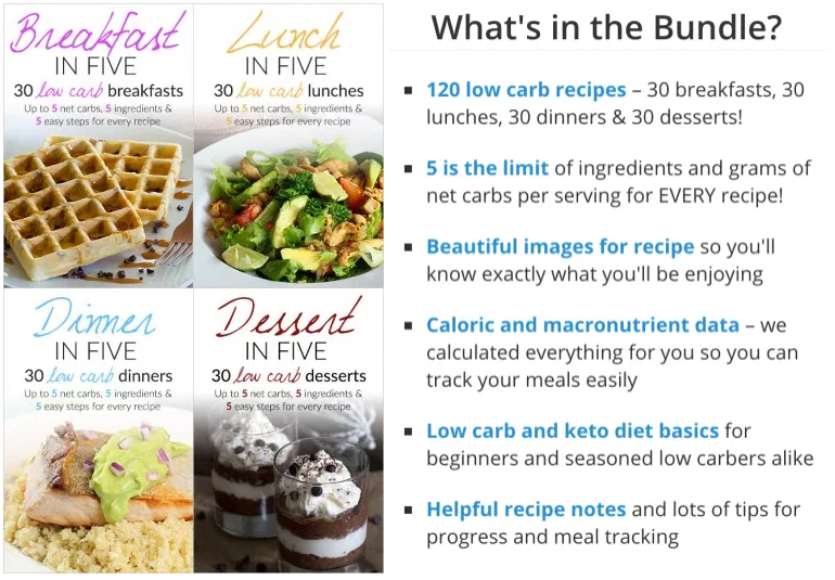 Lose Weight Fast and Easy with a Low Carb Diet! #loseweightfastandeasy #lowcarb #keto