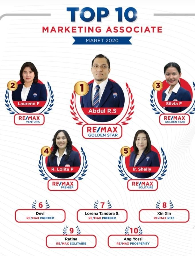top 10 marketing associate re/max indonesia maret 2020