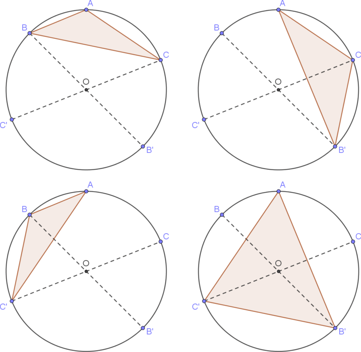 Inscribed Triangles And Tetrahedra Book Proofs