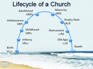 lifecycle_1