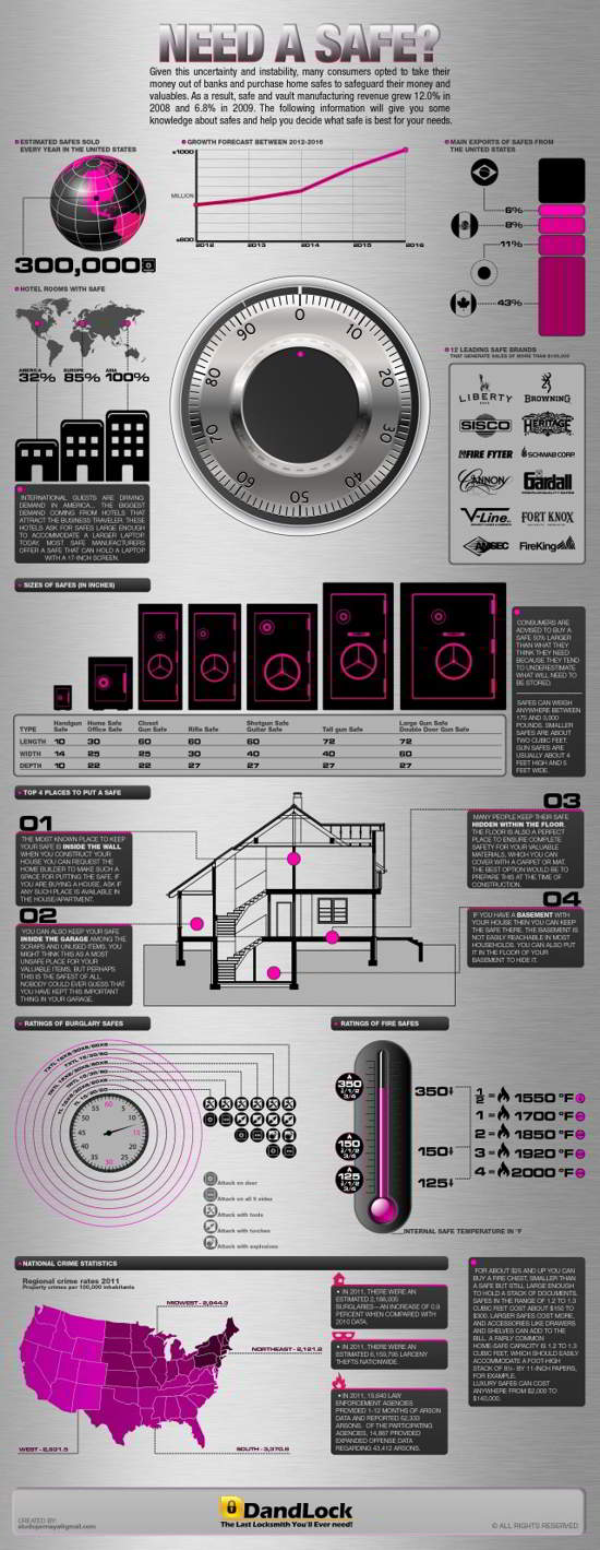 Interesting Infographic Poster Designs For Inspiration