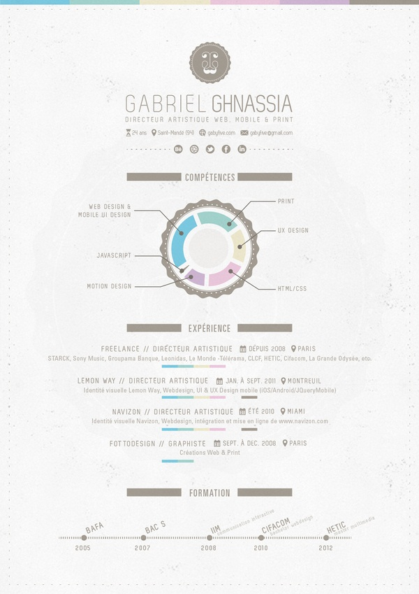Brilliant Resume Designs Like You have never seen before (26)