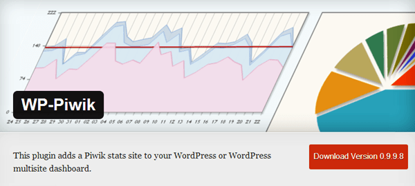 Essential WordPress Plugins of 2014 (2)