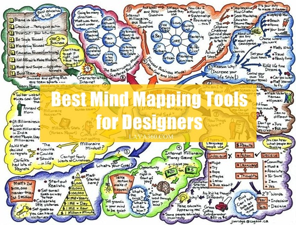 Best Mind Mapping Tools for Designers 1.1