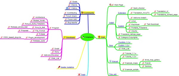 Best Mind Mapping Tools for Designers 8