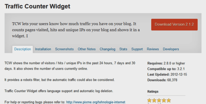 Best Traffic Counter WordPress Plugins for 20153