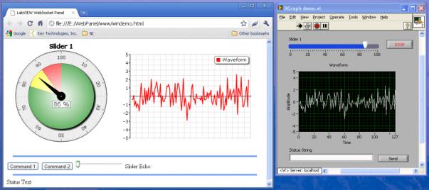 Websocket for labview: November 2013