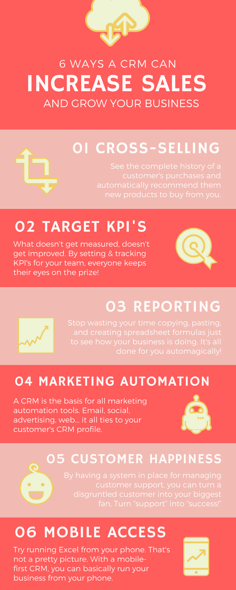 6 ways a CRM can increase sales and grow business infographic