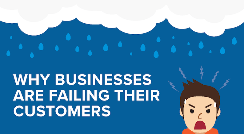 [Infographic] Why Businesses Are Failing Their Customers