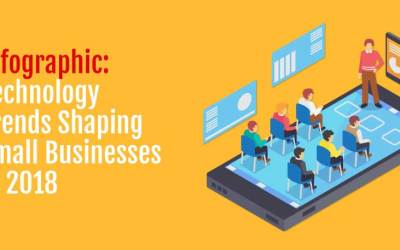 Infographic: Technology Trends Shaping Small Businesses in 2018