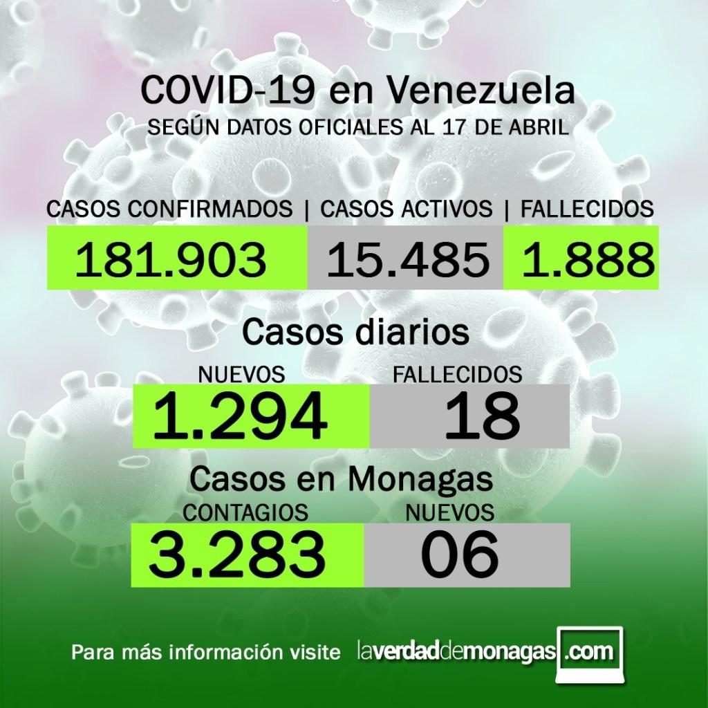 laverdaddemonagas.com covid 19 en venezuela seis casos positivos este sabado 17 de abril de 2021 en monagas 1