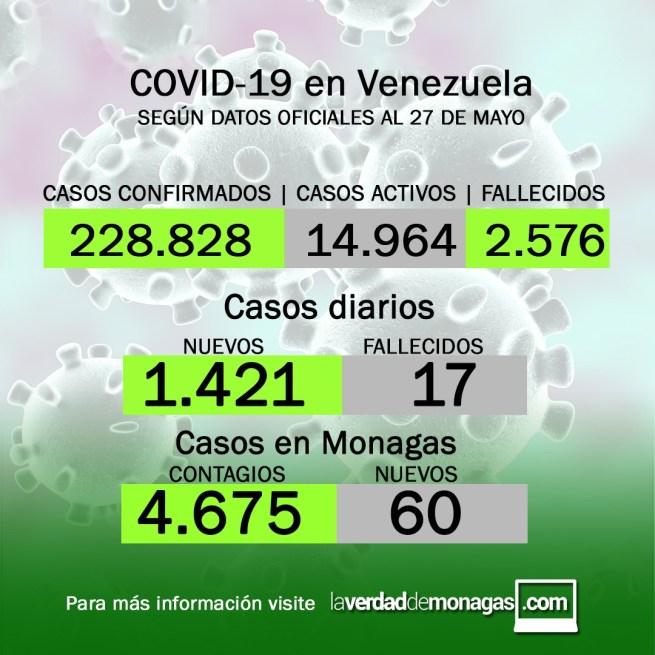 covid 19 en venezuela 60 casos en monagas este jueves 27 de mayo de 2021 laverdaddemonagas.com flyer 2705