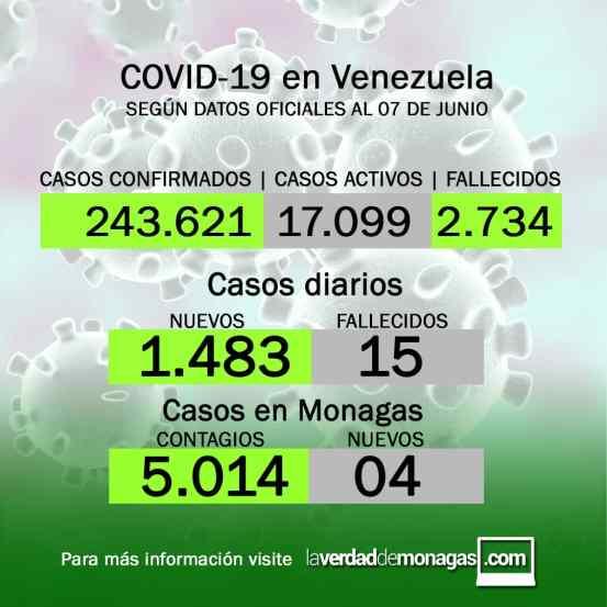 covid 19 en venezuela 4 casos en monagas este lunes 7 de junio de 2021 laverdaddemonagas.com flyer 0706