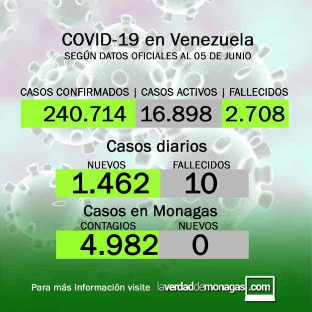 covid 19 en venezuela monagas sin casos este sabado 5 de junio de 2021 laverdaddemonagas.com flyer 0506