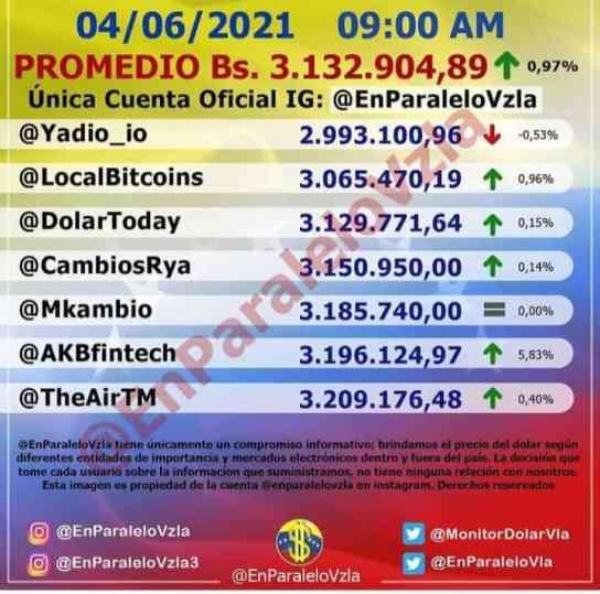 dolartoday en venezuela precio del dolar viernes 4 de junio de 2021 laverdaddemonagas.com enparalelo1
