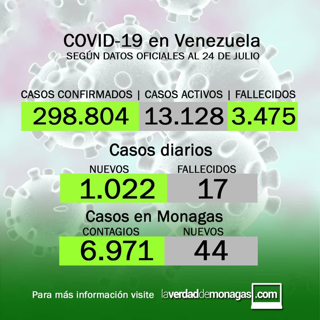 covid 19 en venezuela 44 casos en monagas este sabado 24 de julio de 2021 laverdaddemonagas.com flyer 2407