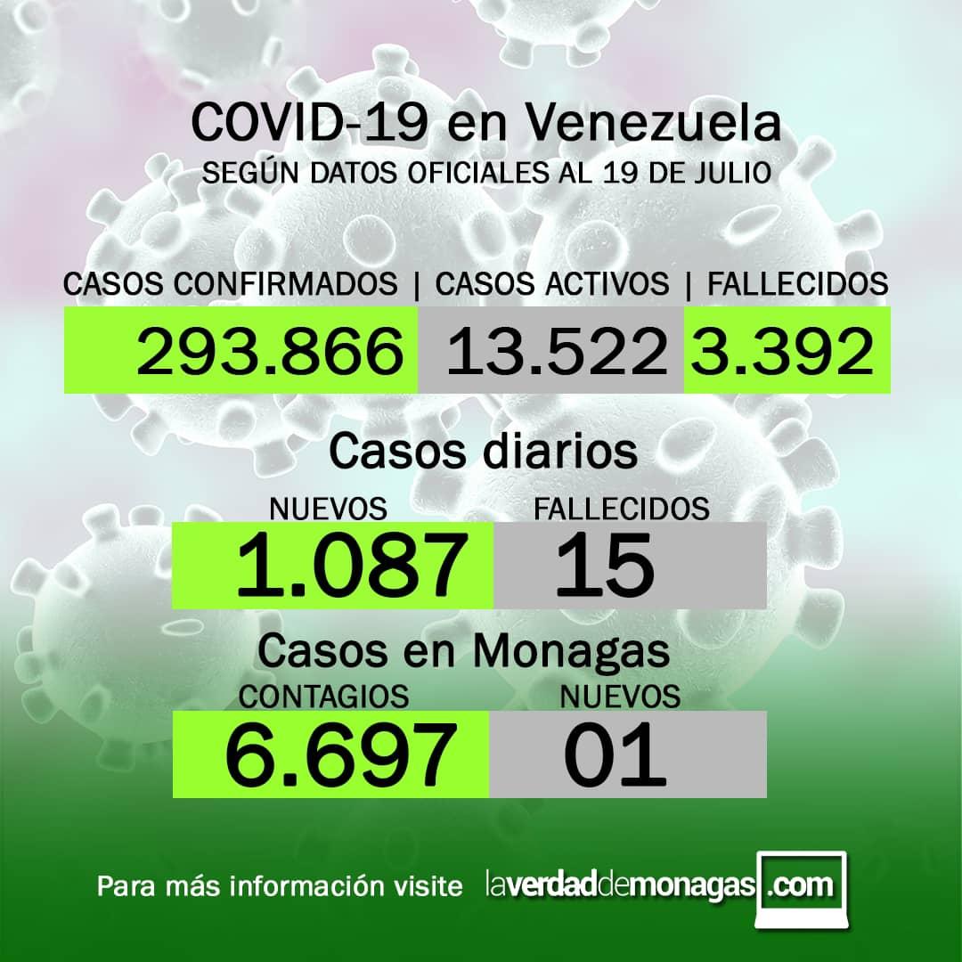 covid 19 en venezuela un caso reporto monagas este lunes 19 de julio de 2021 laverdaddemonagas.com covid flyer 1907