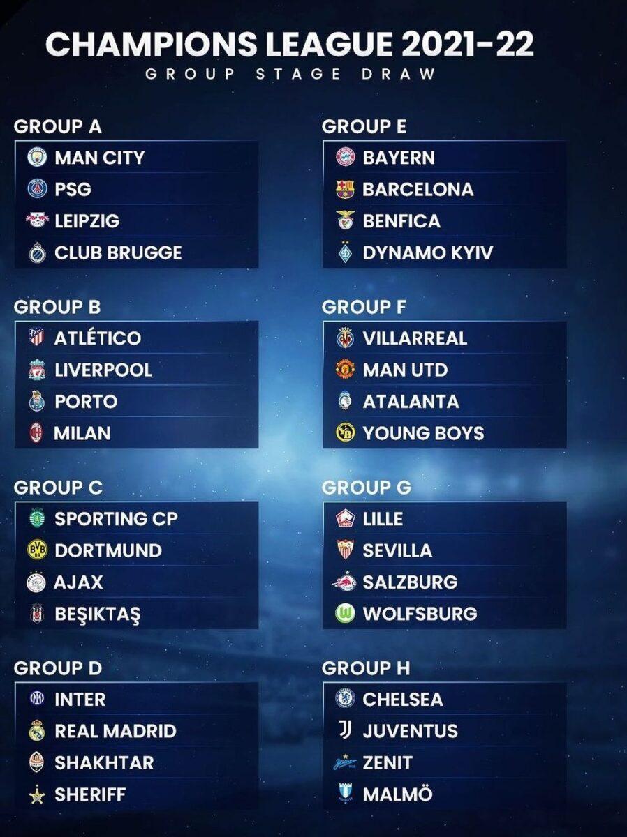 asi quedaron definidos los grupos de la champions league laverdaddemonagas.com e9u82pzxiaws88w
