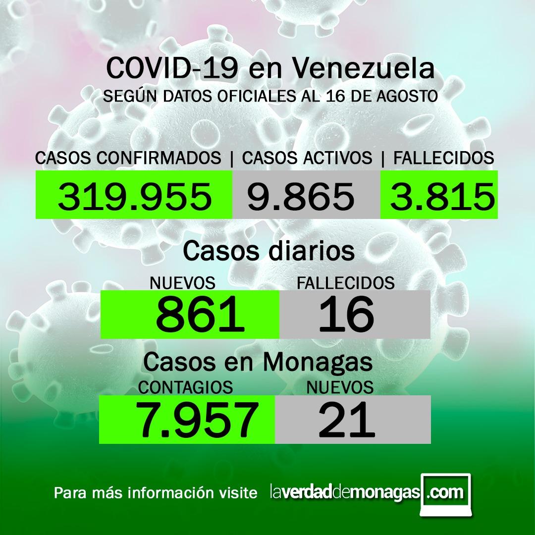 covid 19 en venezuela 21 casos en monagas este lunes 16 de agosto de 2021 laverdaddemonagas.com flyer 1608
