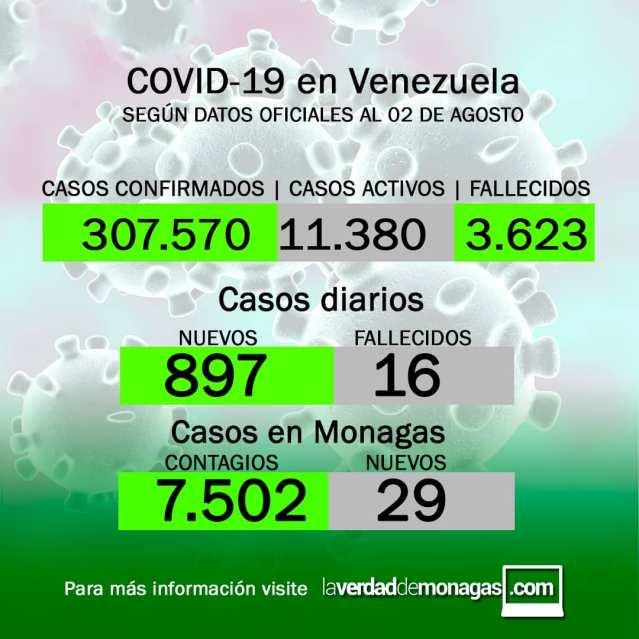 covid 19 en venezuela 29 casos en monagas este lunes 2 de agosto de 2021 laverdaddemonagas.com flyer covid 0208