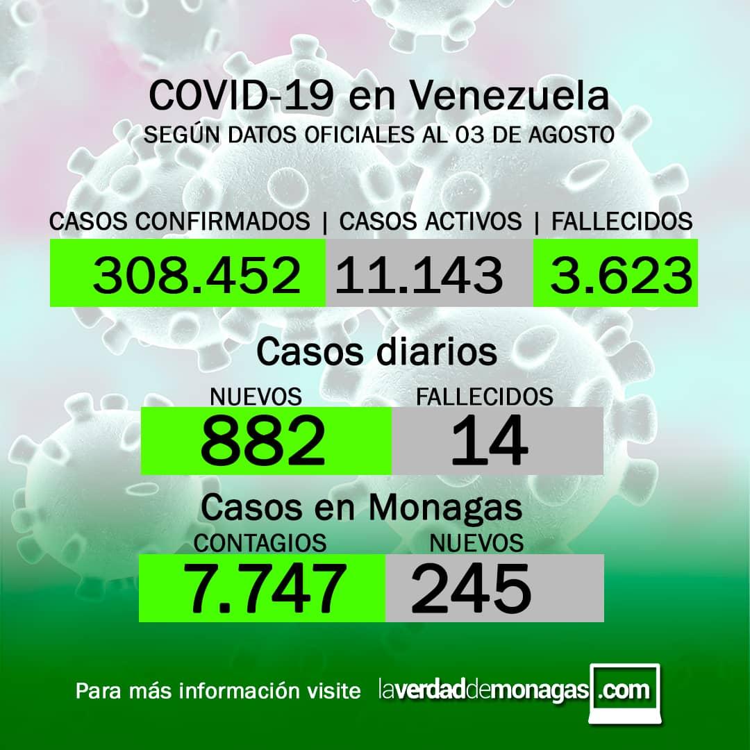 covid 19 en venezuela monagas en primer lugar con 245 casos este martes 3 de agosto de 2021 laverdaddemonagas.com flyer covid 0308