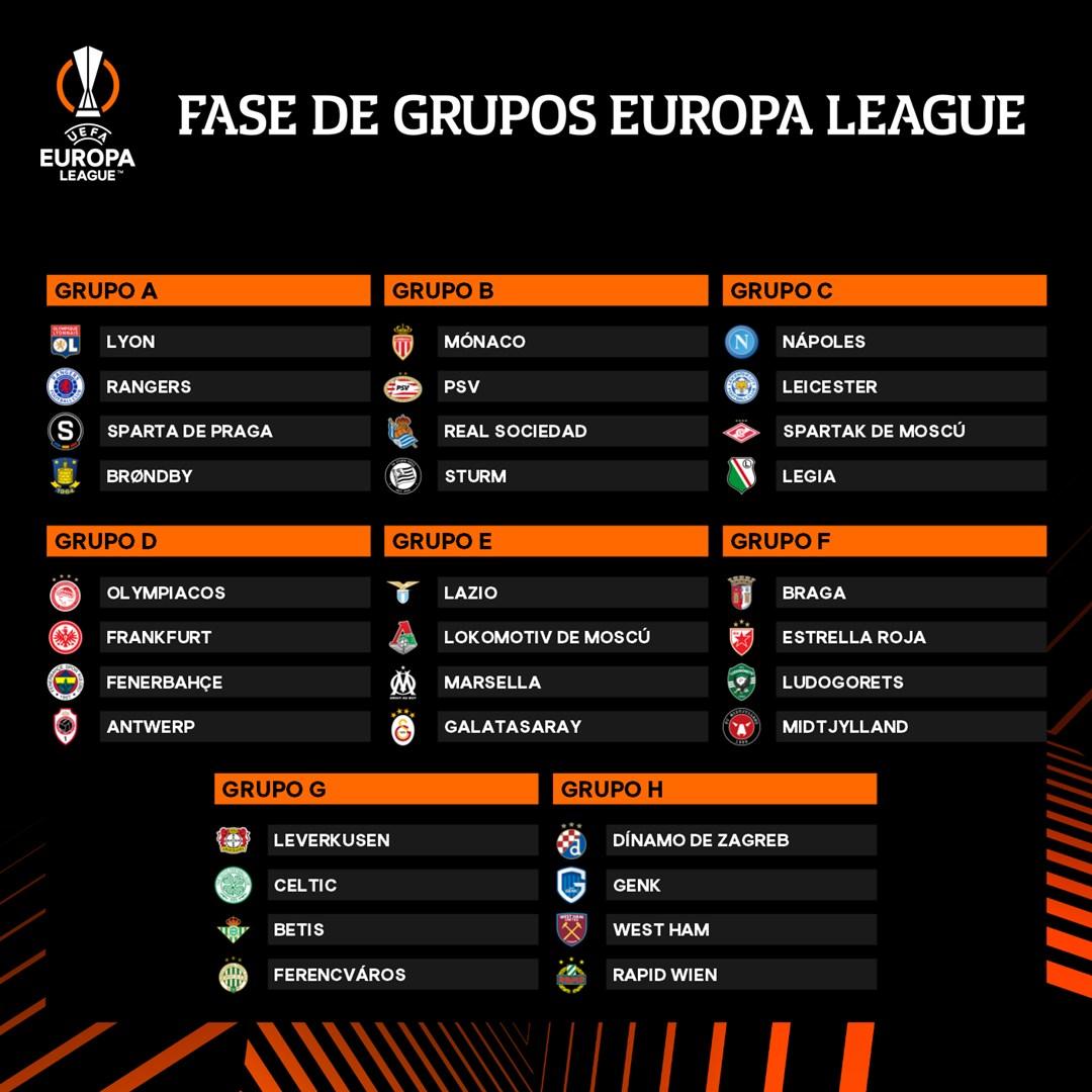 mira como se jugara la fase de grupos de la europa league laverdaddemonagas.com e9yrrz5wyaergqa