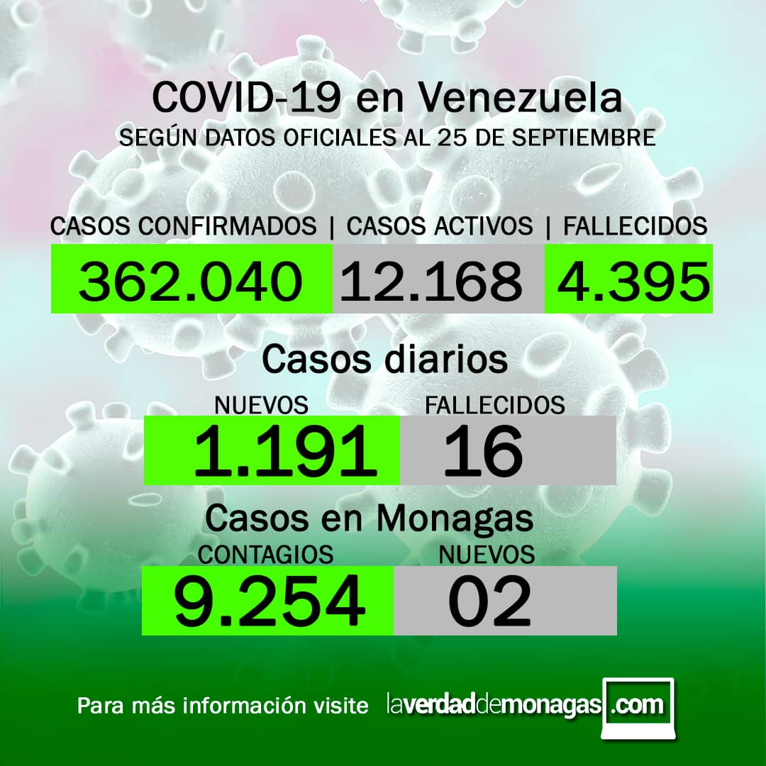 covid 19 en venezuela 2 casos en monagas este sabado 25 de septiembre de 2021 laverdaddemonagas.com flyer 2509
