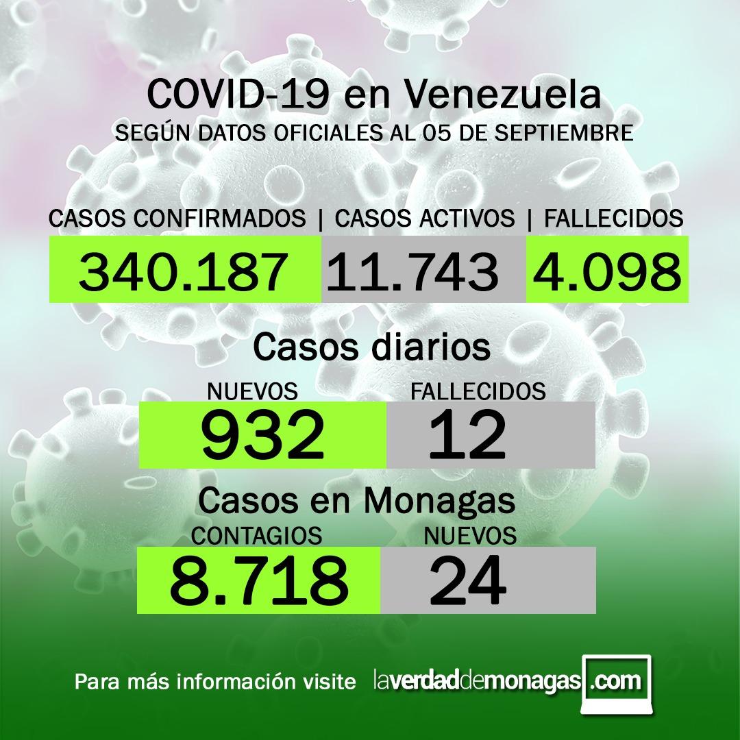covid 19 en venezuela 24 casos este domingo 5 de septiembre de 2021 laverdaddemonagas.com flyer 0509