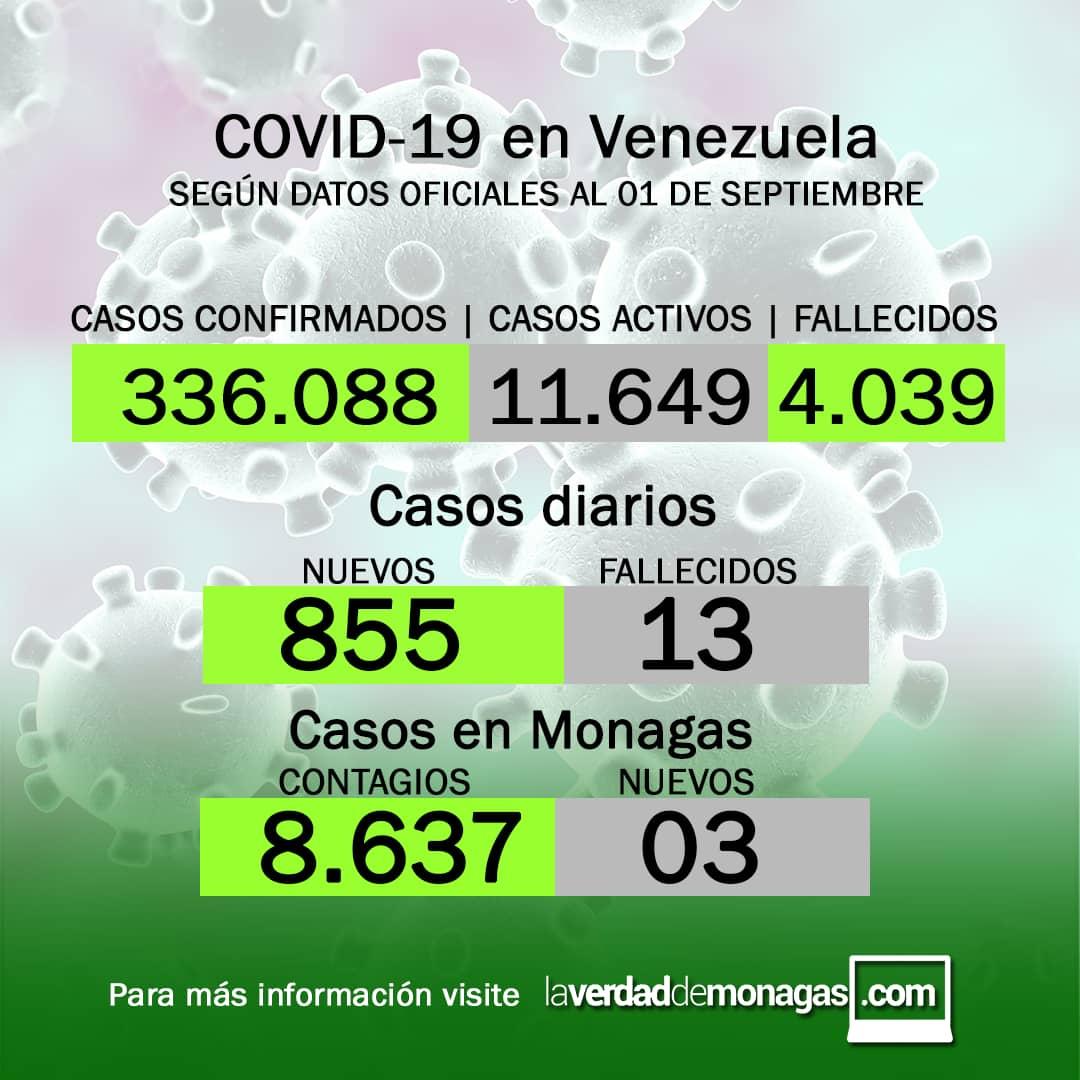 covid 19 en venezuela 3 casos en monagas este miercoles 1 de septiembre de 2021 laverdaddemonagas.com flyer0109