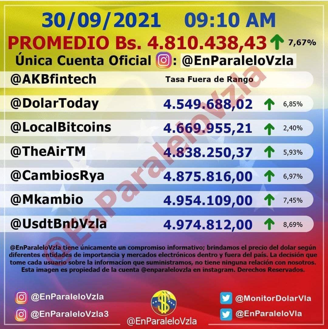 dolartoday en venezuela precio del dolar jueves 30 de septiembre de 2021 laverdaddemonagas.com monitor dolar vla