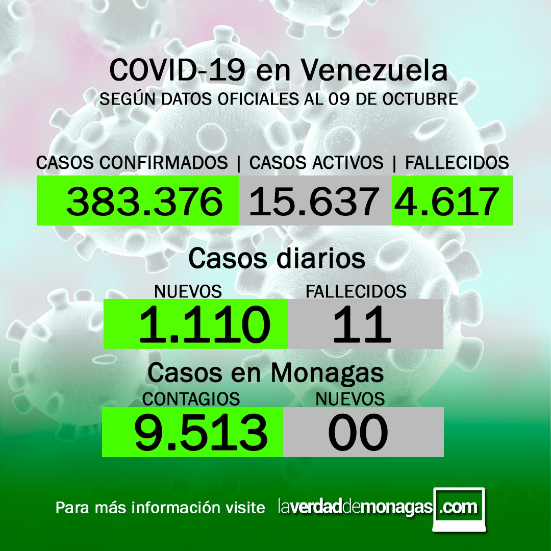 covid 19 en venezuela monagas sin casos este domingo 10 de octubre de 2021 laverdaddemonagas.com flyer covid19 1010