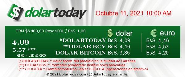 dolartoday en venezuela precio del dolar lunes 11 de octubre de 2021 laverdaddemonagas.com dolar1110